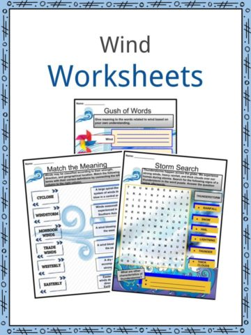 Wind Worksheets