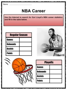 earl lloyd basketball