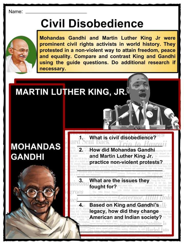 mohandas gandhi vs martin luther king Some of the well-known people in the post who oppose abortion include susan b anthony, gandhi, mother teresa, and martin luther king jr others include former pakistan prime minister benazir bhutto, former president ronald reagan, feminist mary wollstonecraft, and hippocrates.
