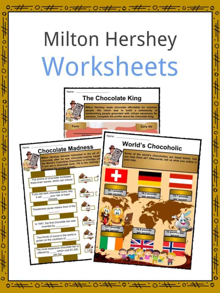 Milton Hershey Facts Worksheets Biography Business