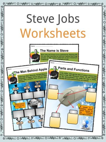 Steve Jobs Worksheets