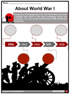 Anzac Day Facts, Information & Worksheets For Kids | Remembrance Day