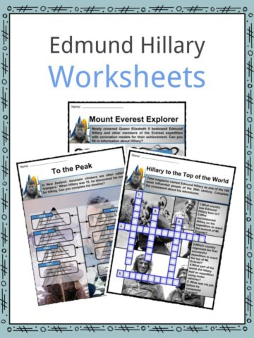 Edmund Hillary Worksheets