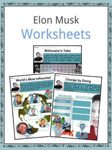 Elon Musk Worksheets