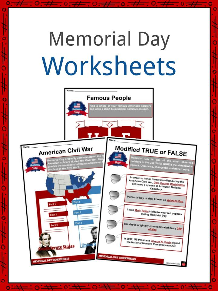 photograph relating to Closed for Memorial Day Printable Sign referred to as Memorial Working day Details, Worksheets Ancient Articles For Young children