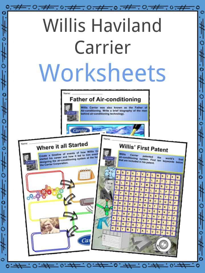 Willis Haviland Carrier Worksheets