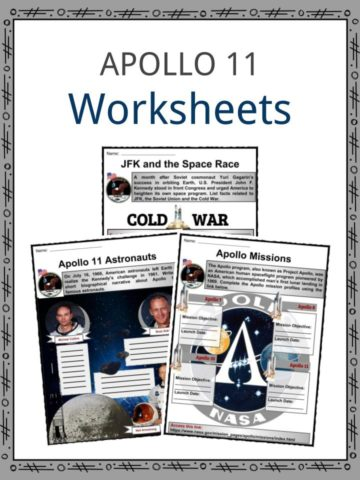 Apollo 11 Worksheets