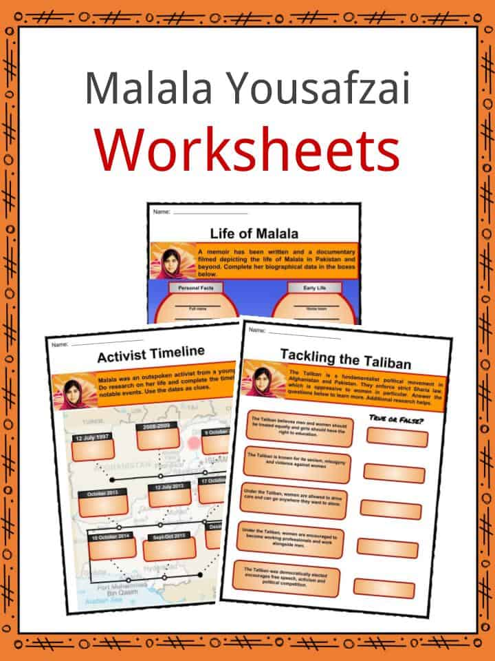 Malala Yousafzai Worksheets