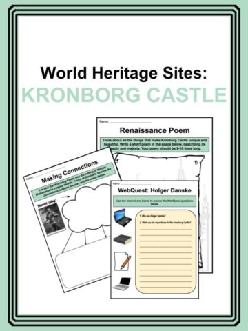 World Heritage Sites - Kronburg Castle