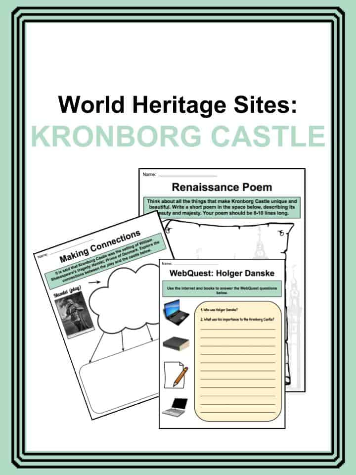 World Heritage Sites - Kronburg Castle