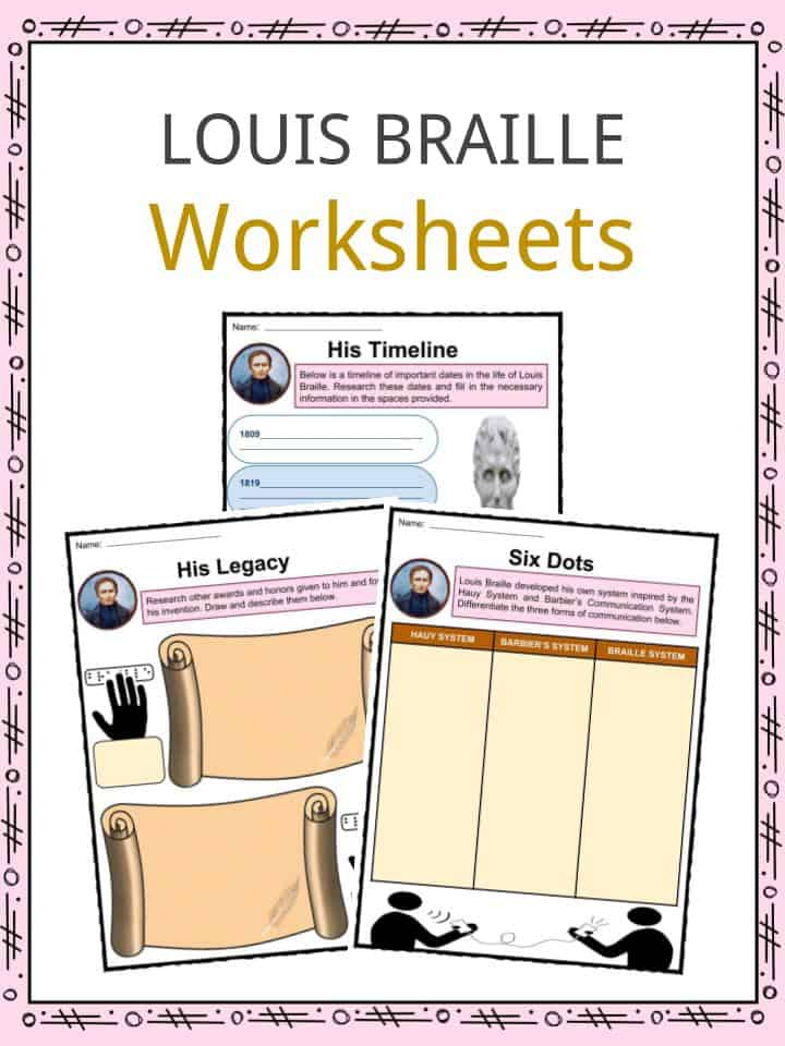 Louis Braille Facts, Worksheets, Inventions, History & Achievements ...