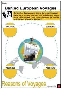 Christopher Columbus Worksheets, Facts & Information For Kids