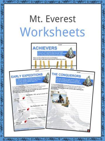 Mt. Everest Worksheets