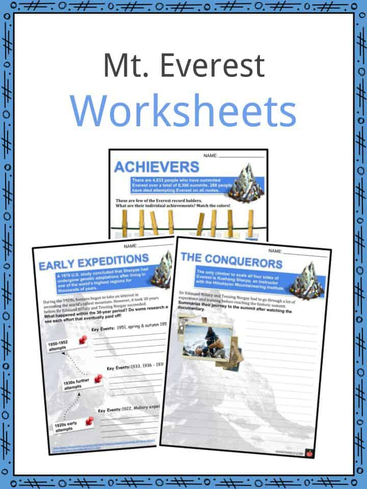 Mount Everest Facts, Worksheets, Location, History & Height For Kids