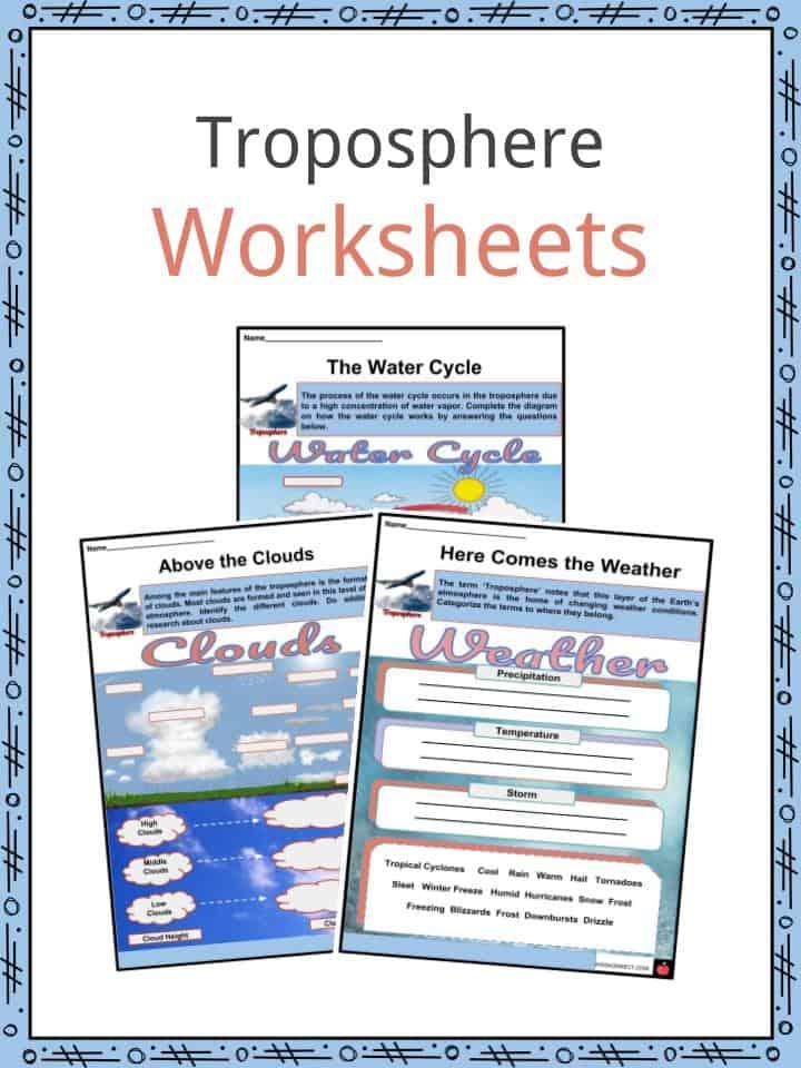 Troposphere Worksheets