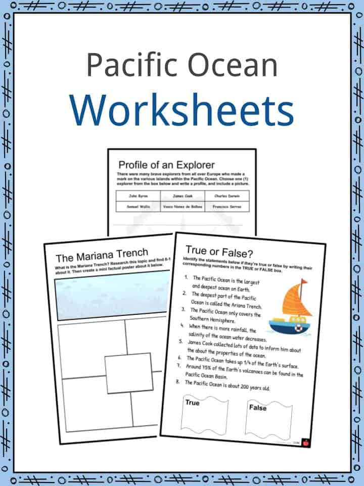 Pacific Ocean Facts, Worksheets, History, Geography ...