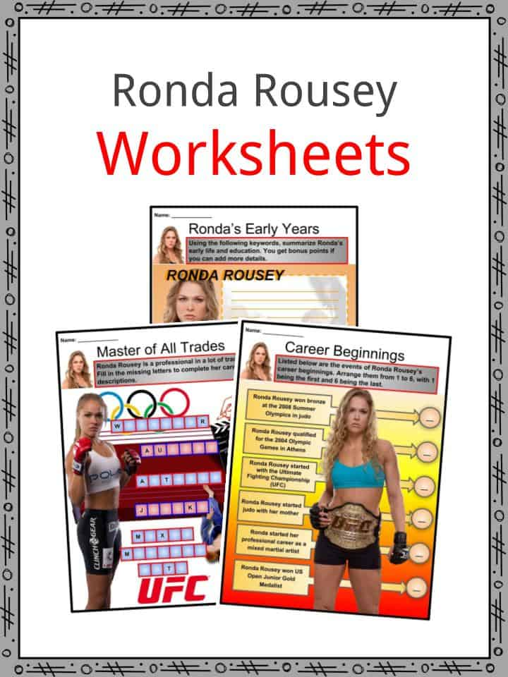 Ronda Rousey Facts & Worksheets, Achievements, Career In UFC & WWE