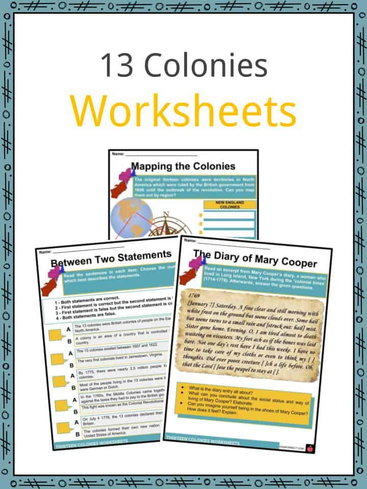 13 Thirteen Original Colonies Facts Information Worksheets For Kids