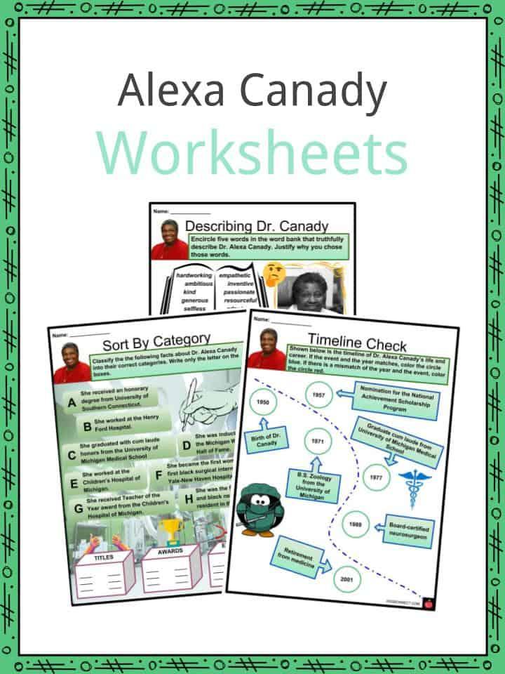 Alexa Canady Worksheets