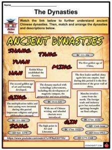 ancient china facts worksheets innovation geography religion kids. Black Bedroom Furniture Sets. Home Design Ideas