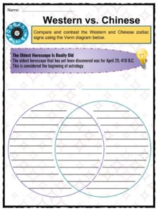 Zodiac Signs Facts Worksheets Chinese Amp Western Signs