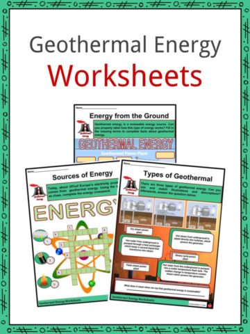 Geothermal Energy Worksheets