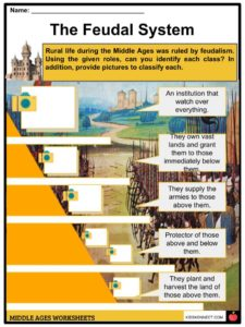 Middle Ages Facts Worksheets Events Culture Traditions For Kids
