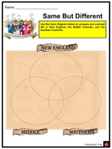 Southern Colonies Facts, Worksheets, Government & Economy ...