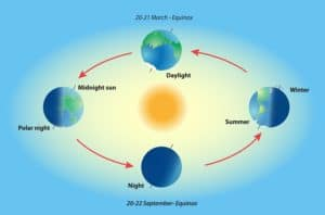 vernal-equinox-facts