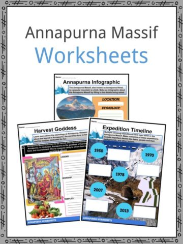 Annapurna Massif Worksheets