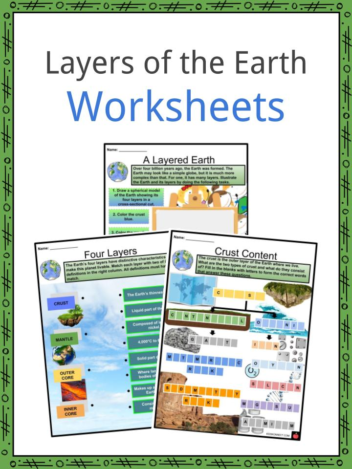 Layers Of The Earth Facts Worksheets Crust And Tectonic