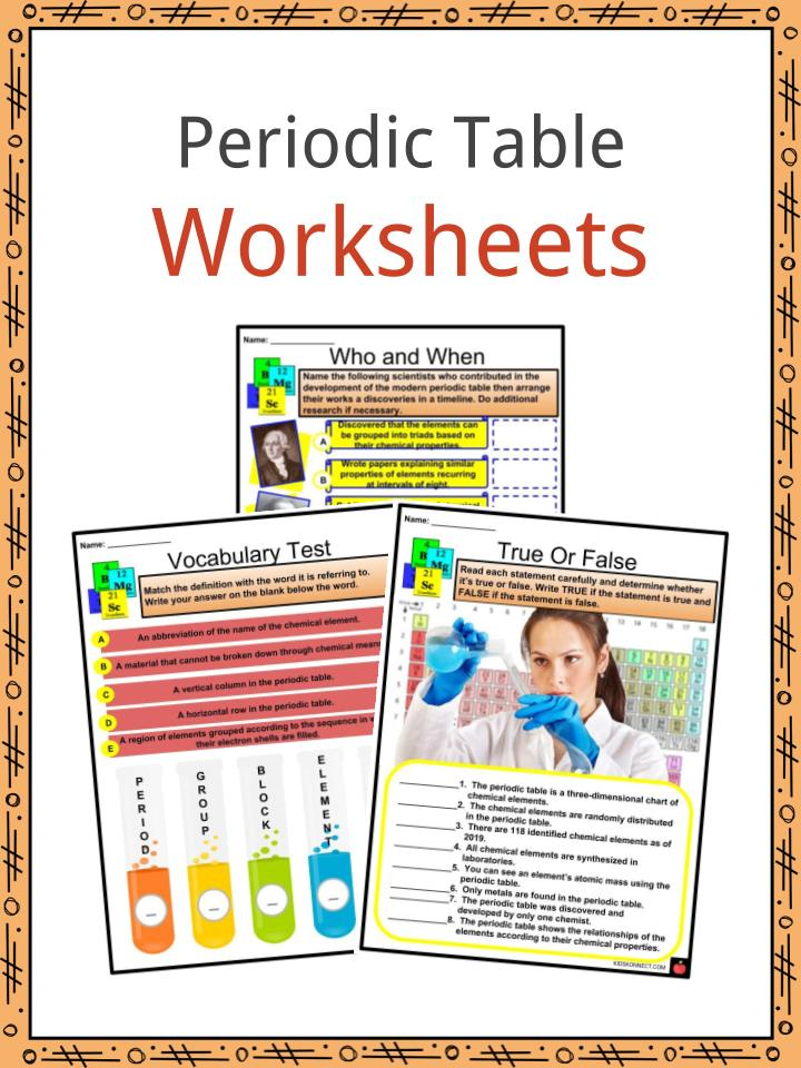 Periodic Table Puzzles Puzzle Activity Beautiful Elements Worksheet likewise  in addition Periodic Table Facts  Worksheets  Arrangement  Properties   History additionally atoms and elements worksheet   Google Search   Projects to Try as well Periodic Table of Elements Worksheet  Word Search by Science Spot further Coloring Activity Worksheets Periodic Table Coloring Worksheet additionally Periodic Table Worksheet   Customizable and Printable further Periodic Table Of Elements Worksheet Middle The best furthermore  besides Blank Periodic Table Of Elements Worksheet   Elcho Table additionally Periodic Table Worksheet Key Of Elements 64c Answer – kensee co in addition Periodic Table Worksheet Answers   For According To The Koan as well  likewise This Printable Periodic Table Lists The Electron Configurations For moreover FREE  Periodic Table of the Elements   Free Printable Set for Home moreover Periodic Table Homework Worksheet   Worksheet   Homework  periodic. on periodic table of elements worksheet