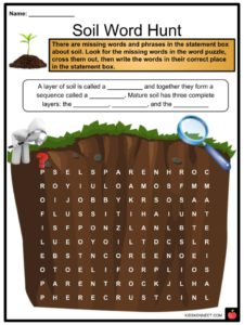 soil facts worksheets and formation processes for kids. Black Bedroom Furniture Sets. Home Design Ideas