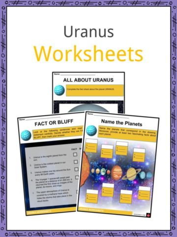 Uranus Worksheets