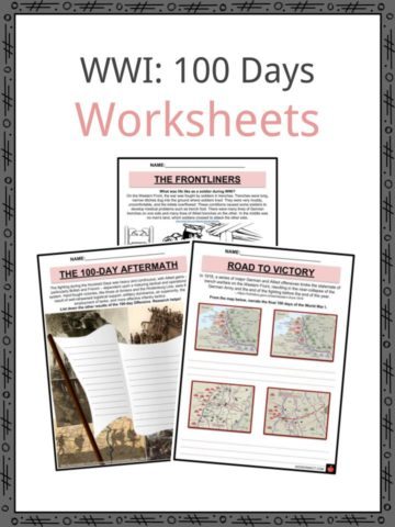 WWI_ 100 Days Offensive Worksheets