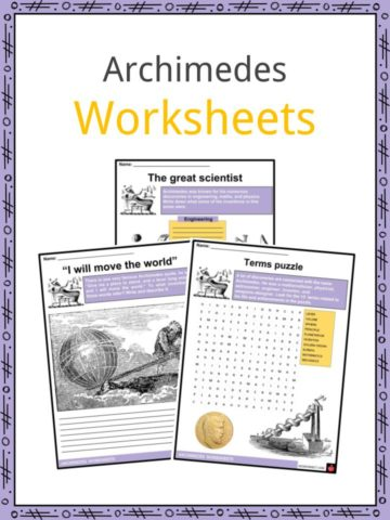 Archimedes Worksheets