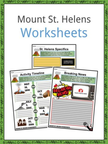 Mount St. Helens Worksheets