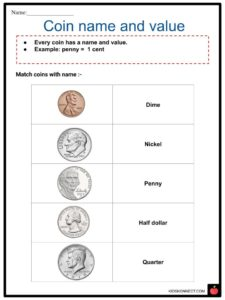 Coin Name & Value Worksheets | Quarter, Dime, Nickel & Penny Facts