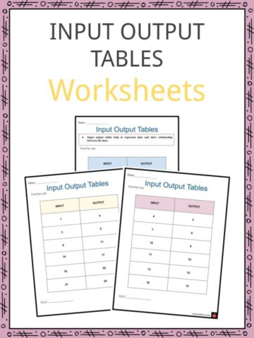 Input output tables Worksheets