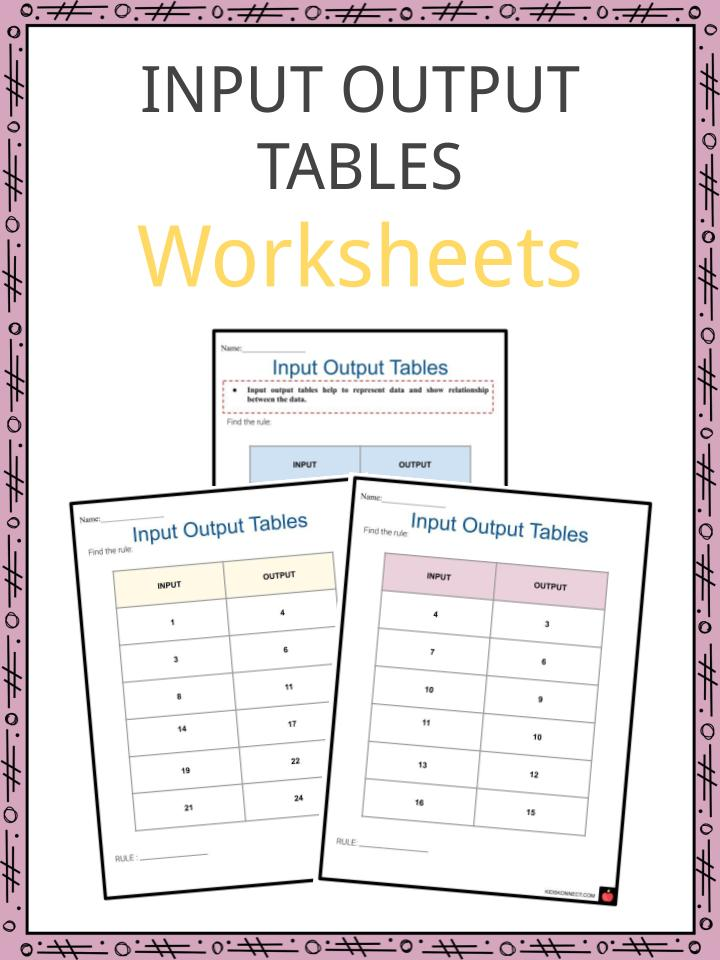 Input Output Tables Worksheets Function Table Worksheets