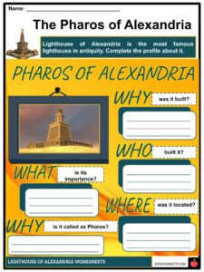 Lighthouse of Alexandria Facts, Worksheets & Description For