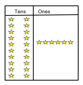 Ones, Tens, Hundreds_worksheets_3