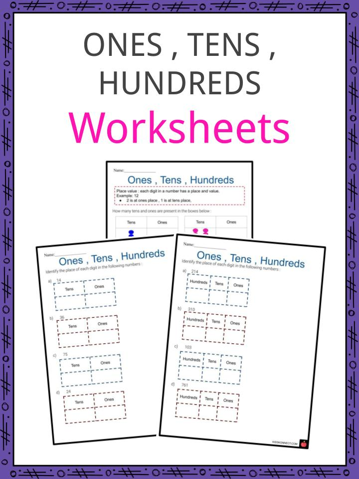 Ones, tens, hundreds Worksheets
