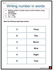 Writing Numbers in Words Worksheets | Numerals & Number Words