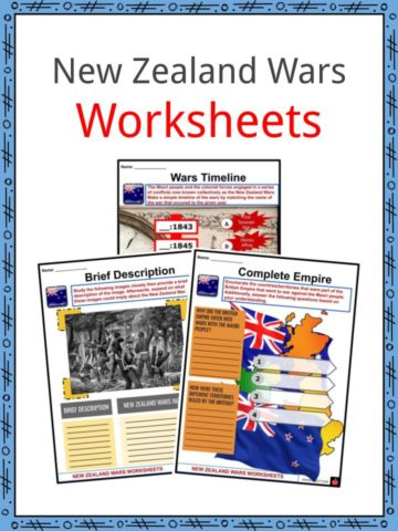 New Zealand Wars Worksheets