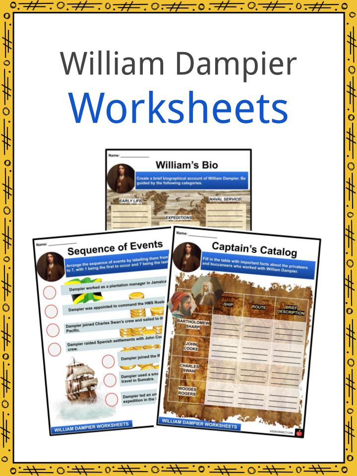 William Dampier Worksheets
