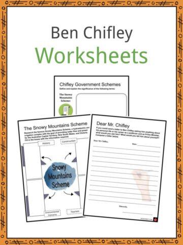 Ben Chifley Worksheets