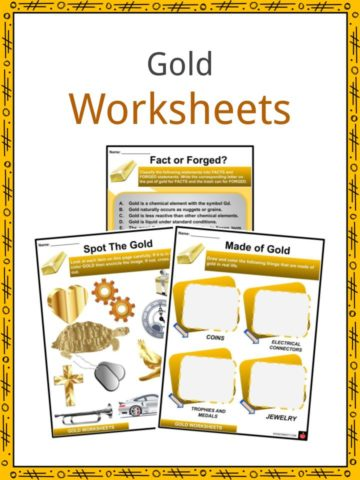 Gold Worksheets