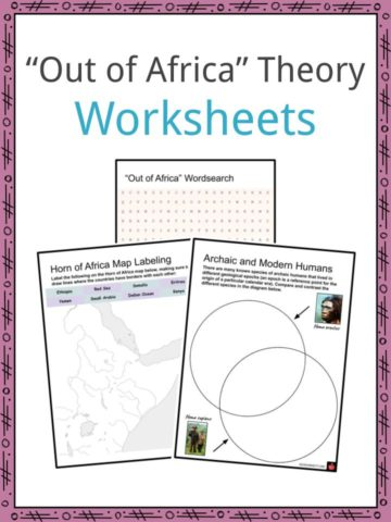Out of Africa Theory Worksheets