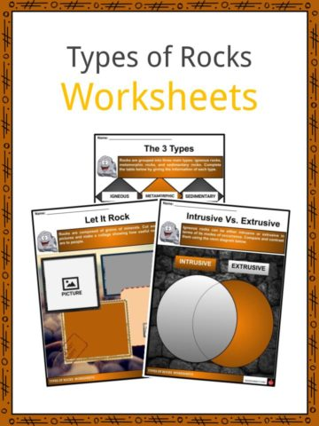 Types of Rocks Worksheeets